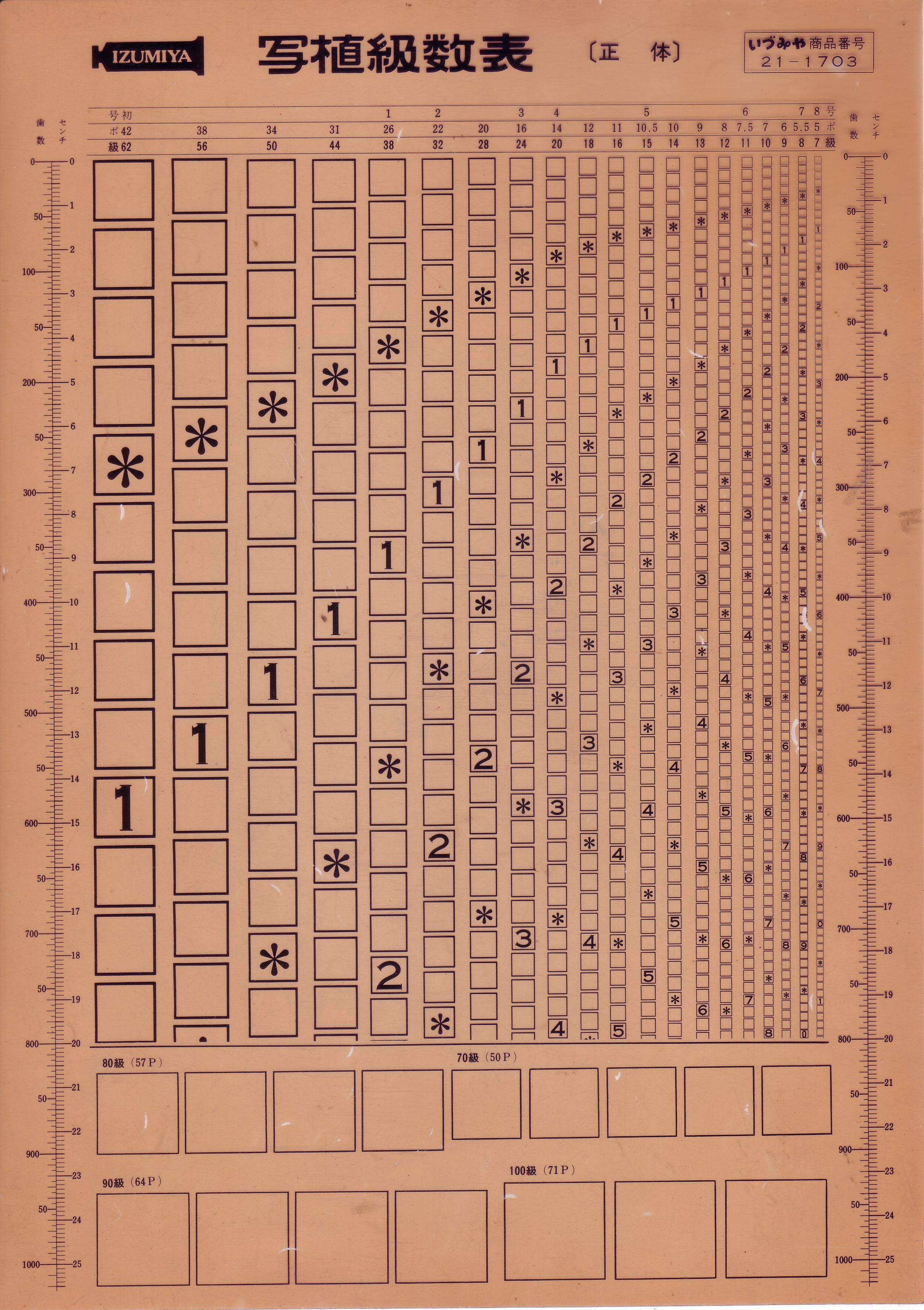 写研級数表.JPG
