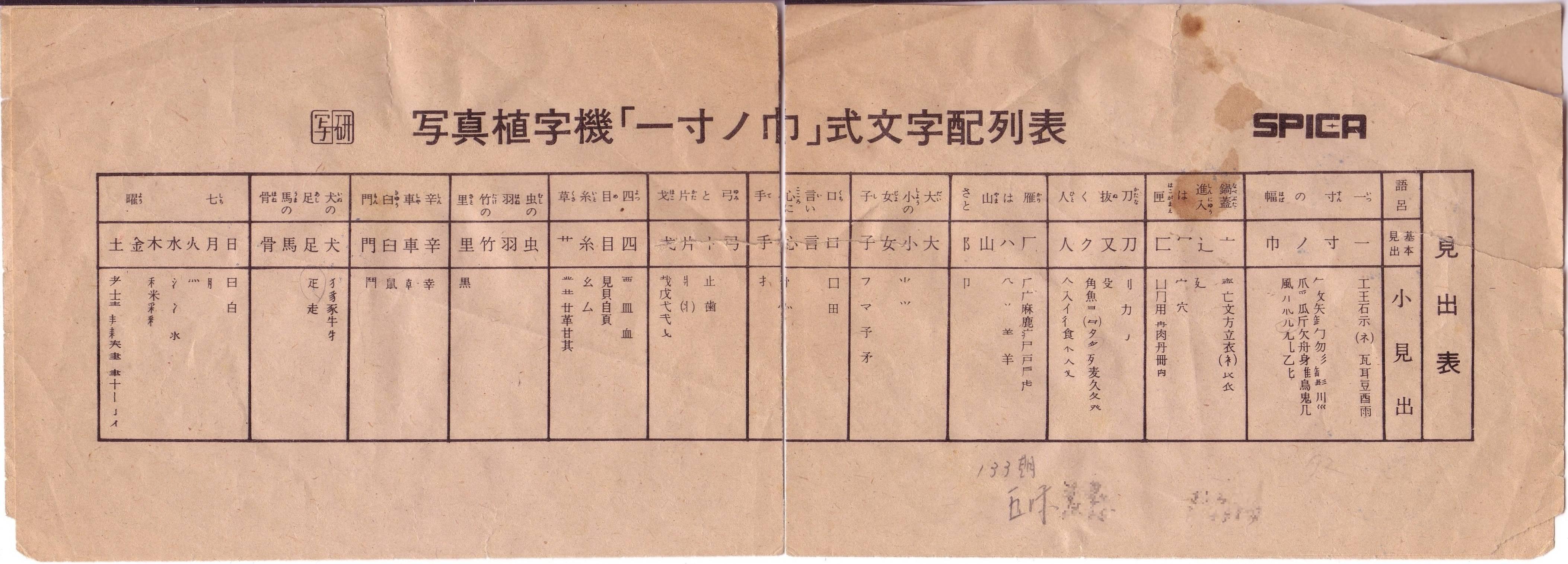 SPICA文字配列表3.JPG