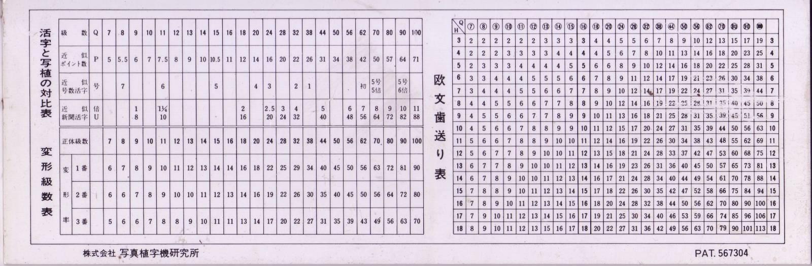 写植倍数計算尺1.JPG
